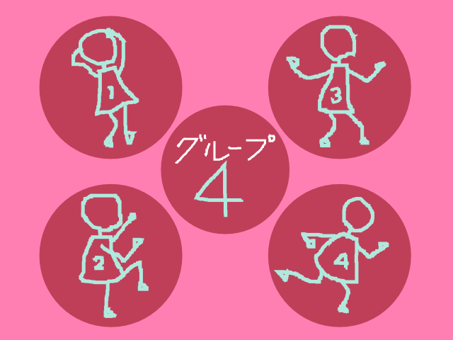 バーナムピアノテクニック1巻 グループ4:1-4の棒人形さんのつもり