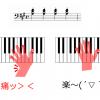 和音弾くとき、少し手の角度変えたり、鍵盤の奥の方弾いたら楽になった話