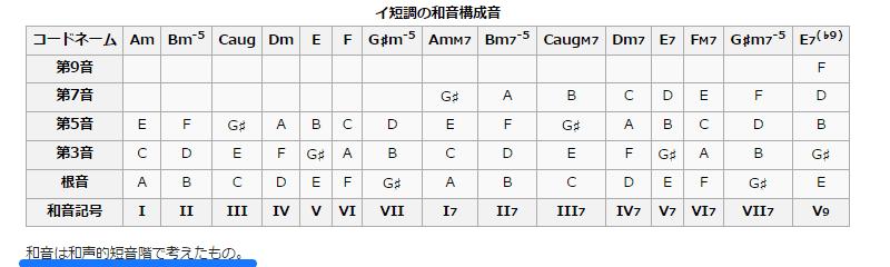 Am-waonkouseion-wikipe-yori-compressor
