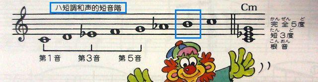短三和音は和声的短音階からみたい