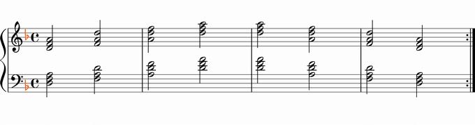 Dmの転回形移調練習用楽譜