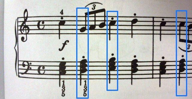 不協和音になってる箇所 例1