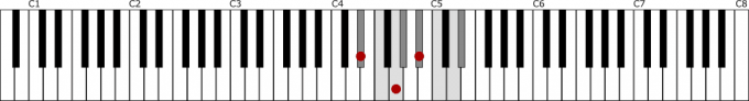 変ホ長調音階とE♭コードの鍵盤図