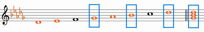 変ニ長調の下属和音G♭