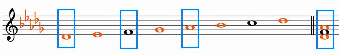 変ニ長調音階と主和音