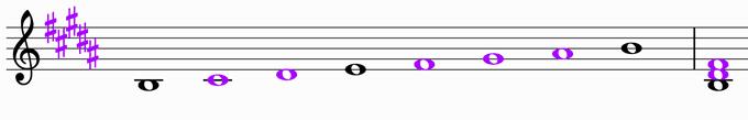 Bメジャースケール楽譜