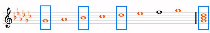変ト長調音階と主和音G♭