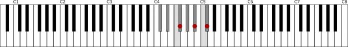変ニ長調のⅣの和音G♭