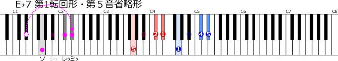 E♭7第1転回形・第5音省略形