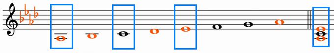 変イ長調音階と主和音「A♭」