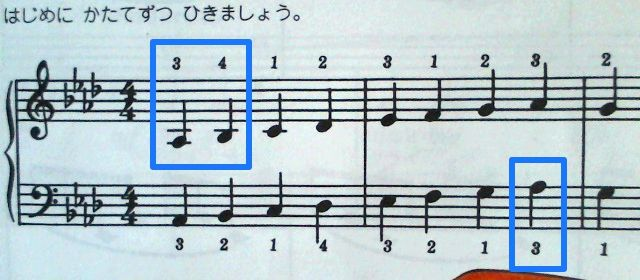 バスティンの変イ長調音階の指番号
