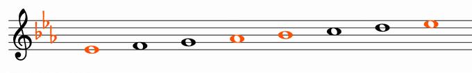 E♭メジャースケール 楽譜