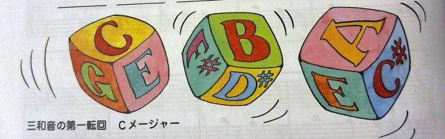 C, B, Aメジャーの和音キューブ
