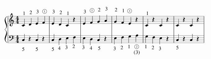 カエルの歌(ポリフォニー)運指対案