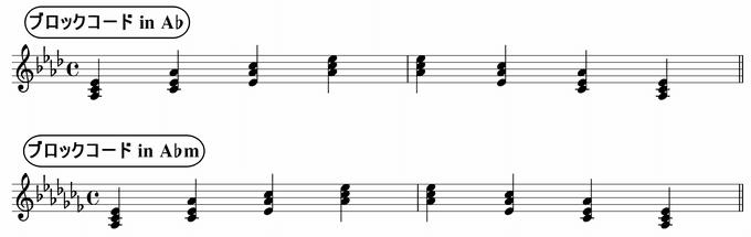 バスティンベーシックスピアノ4 転回形のおさらい 移調練習 ブロックコード in A♭ & A♭m 楽譜