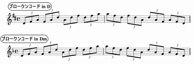 バスティンベーシックスピアノ4 転回形のおさらい 移調練習 ブロークンコード三連符 in D & Dm 楽譜