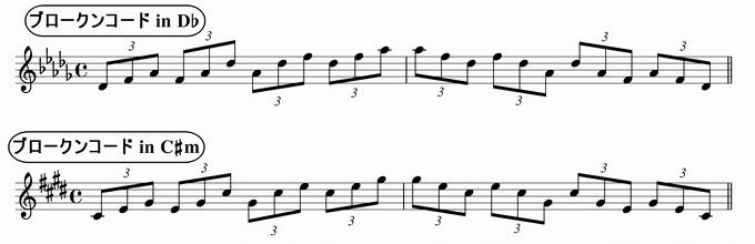 バスティンベーシックスピアノ4 転回形のおさらい 移調練習 ブロークンコード三連符 in D♭ & C♯m