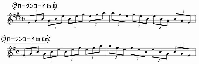 バスティンベーシックスピアノ4 転回形のおさらい 移調練習 ブロークンコード三連符 in E & Em