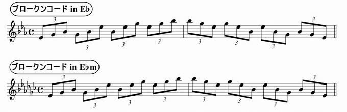 バスティンベーシックスピアノ4 転回形のおさらい 移調練習 ブロークンコード三連符 in E♭ & E♭m