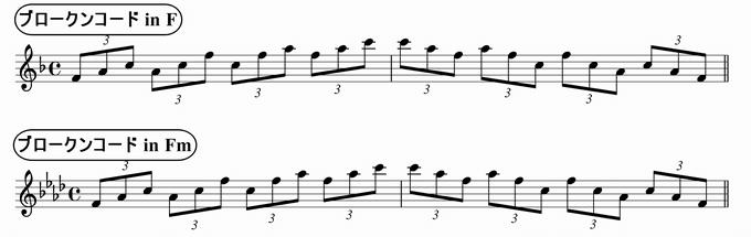 バスティンベーシックスピアノ4 転回形のおさらい 移調練習 ブロークンコード三連符 in F & Fm