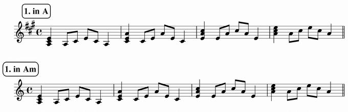 バスティンベーシックスピアノ4 転回形のおさらい 移調練習 次のリズム1 in A & Am