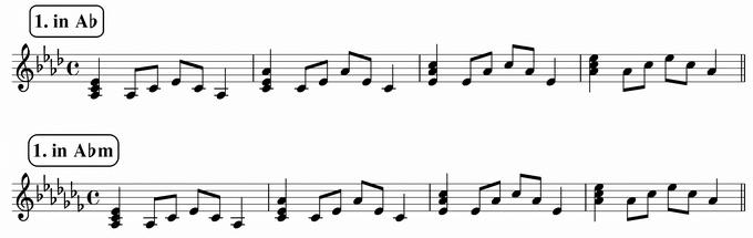 バスティンベーシックスピアノ4 転回形のおさらい 移調練習 次のリズム1 in A♭ & A♭m