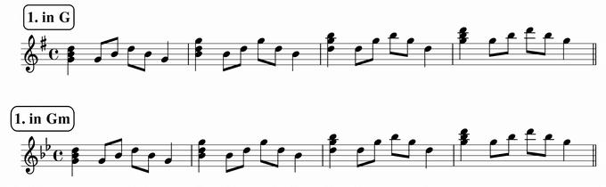バスティンベーシックスピアノ4 転回形のおさらい 移調練習 次のリズム1 in G & Gm