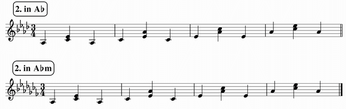 バスティンベーシックスピアノ4 転回形のおさらい 移調練習 次のリズム2 in A♭ & A♭m 楽譜