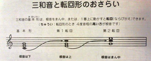 バスティンベーシックスピアノ4 転回形の矢印がなんか変w