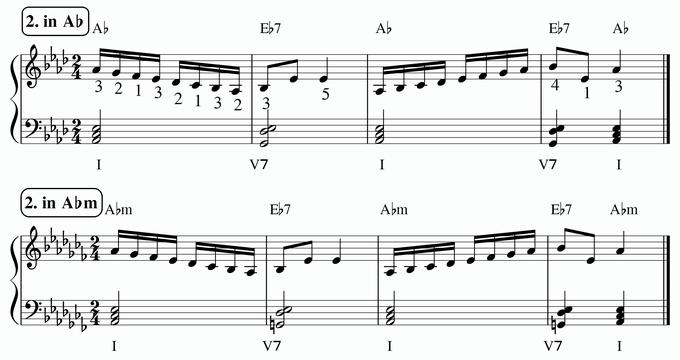 バスティン4巻、16分音符予備練習2 in A♭ & A♭m 楽譜