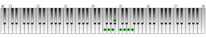 ヘ長調の音階・右手1オクターブの鍵盤図