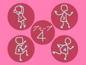 バーナムピアノテクニック1巻グループ4:1-4の棒人形さんのつもり