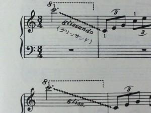 グリッサンドの楽譜上の表記