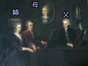 モーツァルトファミリーの絵