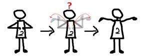 腕の動き考察
