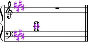 ホ長調の属七の和音B7(基本形)