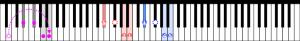 B7第1転回形(第5音省略形)