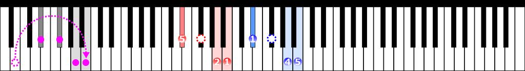 EメジャーのV7 ホ長調のシファソ(移動ド)