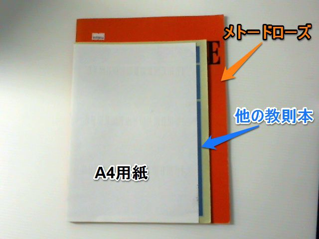 本の大きさ比較