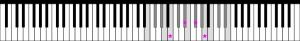 ホ長調音階とE7