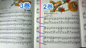2巻と3巻の楽譜の大きさ比較