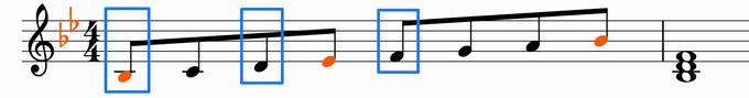 変ロ長調音階(上行)と主和音の楽譜