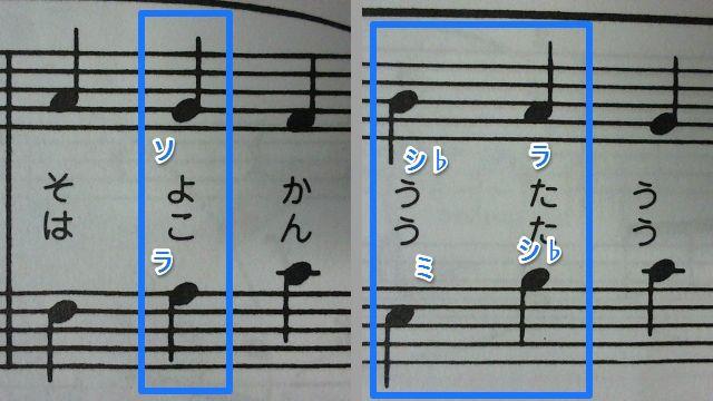 分散和音とメロディが濁るとこ