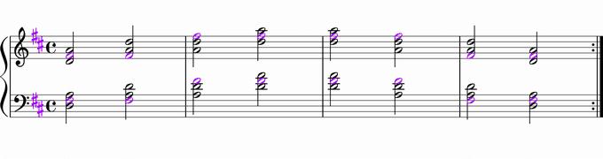 Dの転回形移調練習用楽譜