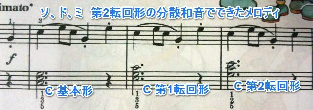 完全に転回形構造な曲
