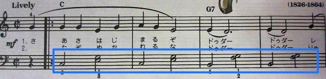 伴奏がほぼ2分音符