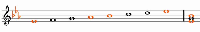 変ホ長調音階(E♭メジャースケール)とE♭のコード
