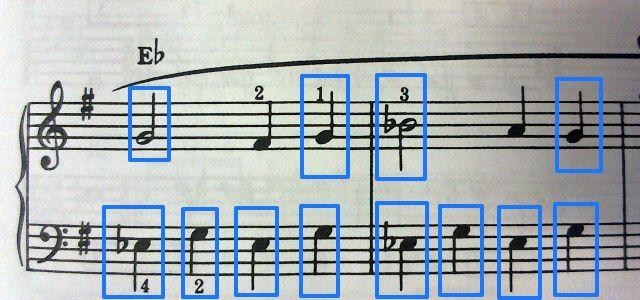 E♭の構成音、ミ♭、ソ、シ♭