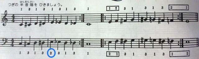 狭い範囲の半音階練習
