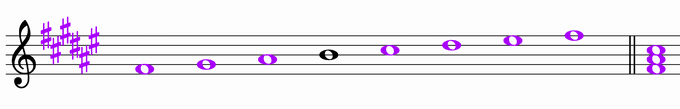 F♯メジャースケール楽譜